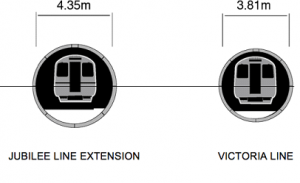 Other underground rail tunnels dimensions for comparison