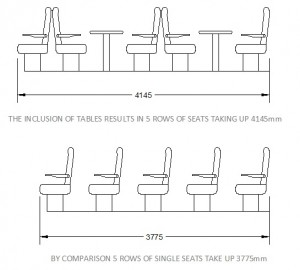 Elevation of train carriage seating arrangements